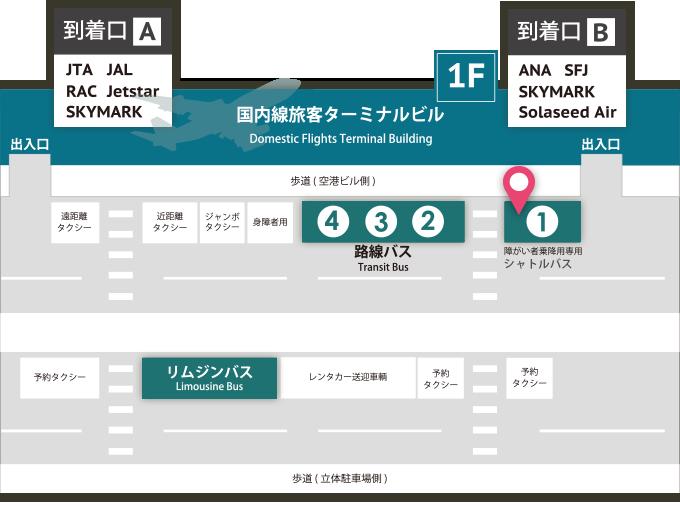 那霸機場沖繩機場上客點
