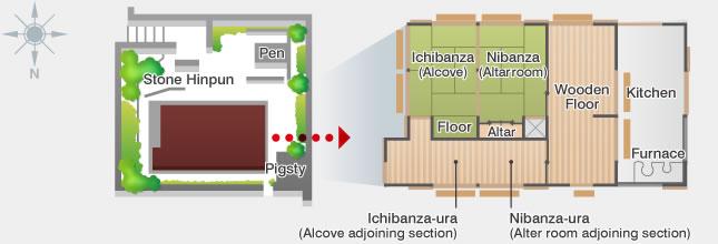 Post-Ryukyuan Private House