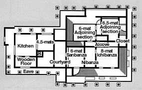 Floor plan of Uezu house
