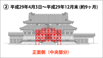 About work plans such as repaints of Shurijo Castle Tadashi front side (pay area) lacquer